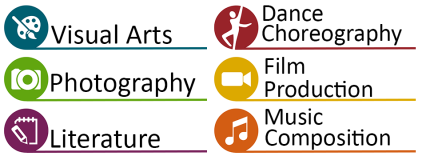 categories