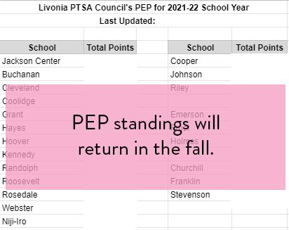 PEP rankings - 2021-07-20